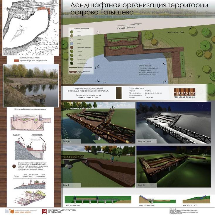 Ландшафтная организация территории острова Татышева